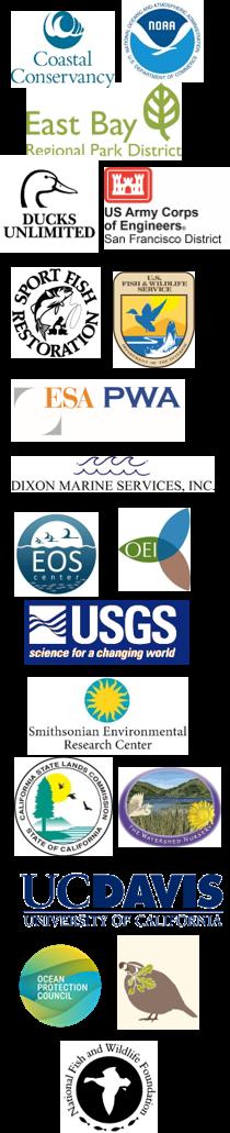 Project Partner logos